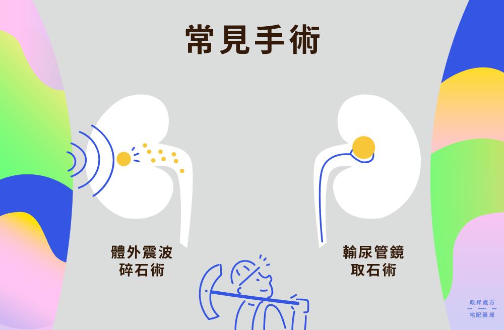 常見手術分為兩種類型